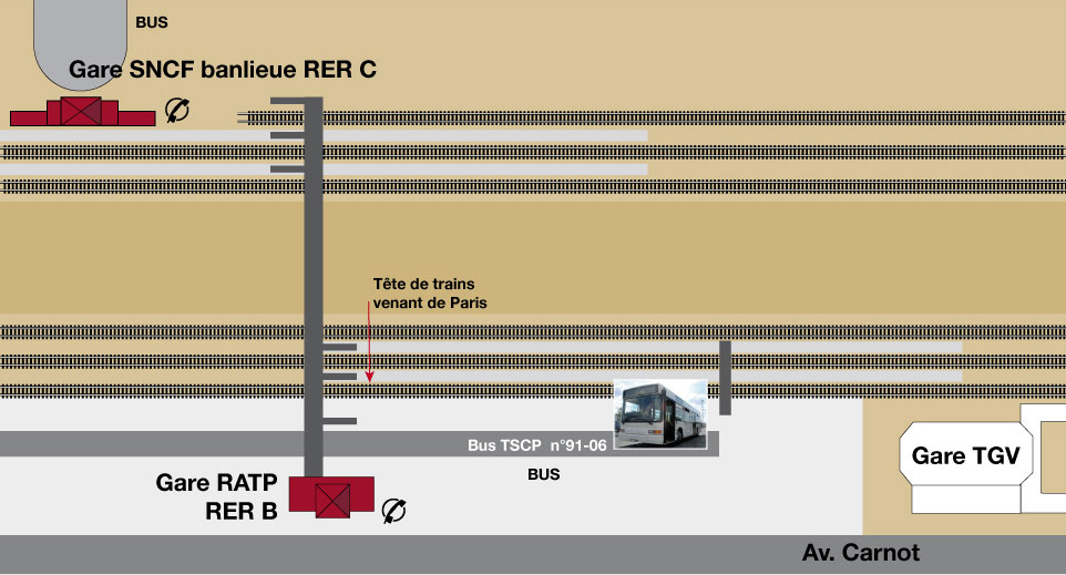 plan rer b paris